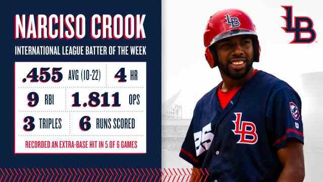 Narciso Crook nombrado  Bateador de la Semana AAA